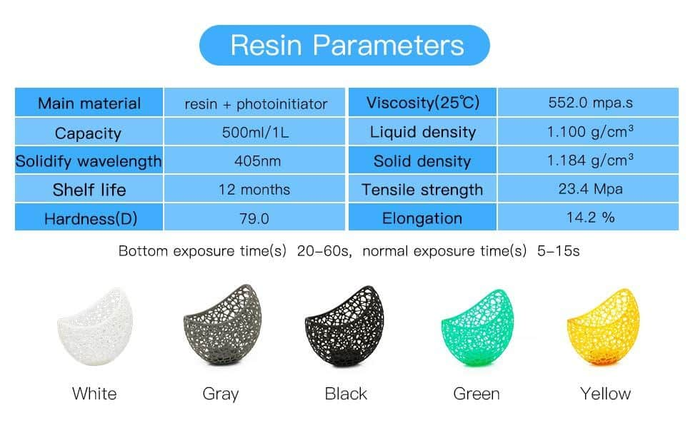 parametros de la resina de anycubic